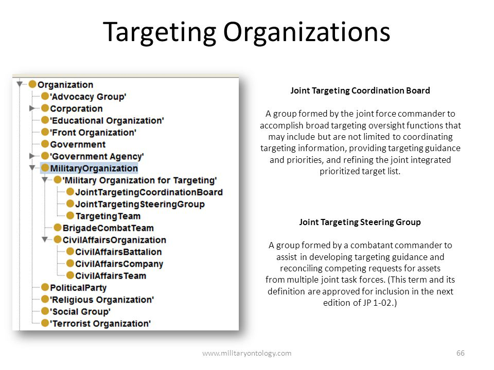 Targeting Organizations www.militaryontology.com66 Joint Targeting Steering Group A group formed by a combatant commander to assist in developing targeting guidance and reconciling competing requests for assets from multiple joint task forces.