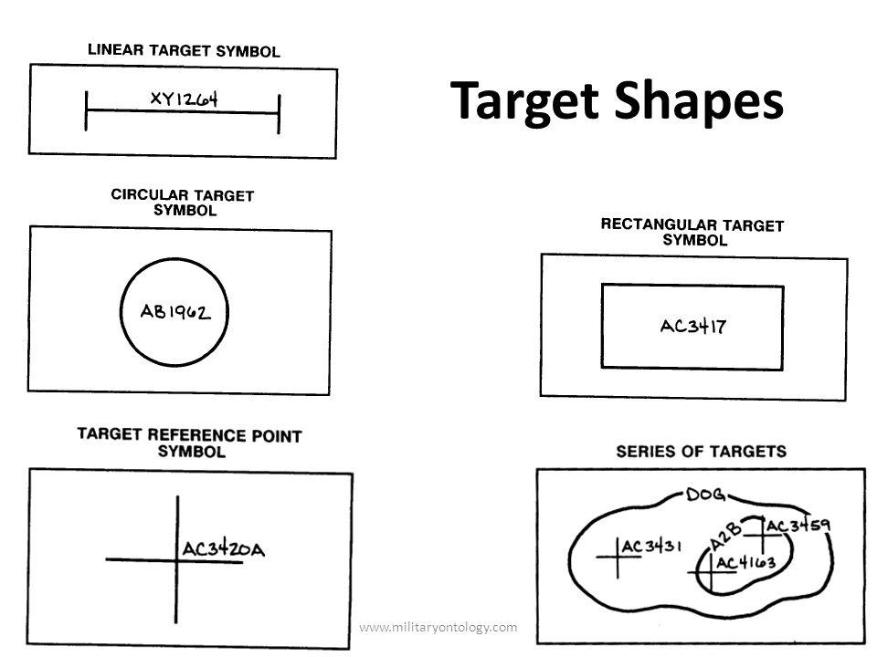 Target Shapes www.militaryontology.com70