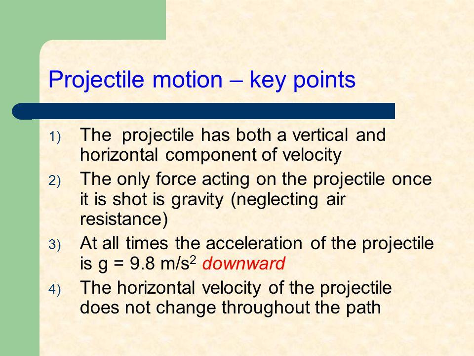 Vertical Motion