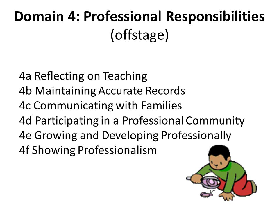 Domain 4: Professional Responsibilities (offstage) 4a Reflecting on Teaching 4b Maintaining Accurate Records 4c Communicating with Families 4d Participating in a Professional Community 4e Growing and Developing Professionally 4f Showing Professionalism