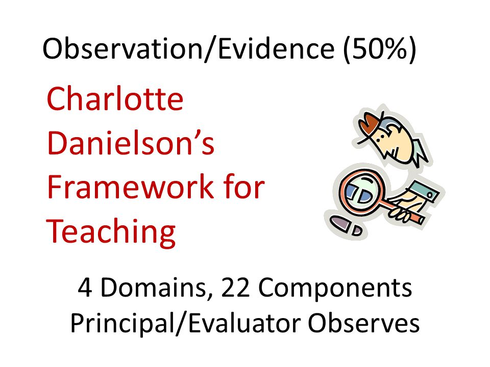 Observation/Evidence (50%) Charlotte Danielson's Framework for Teaching 4 Domains, 22 Components Principal/Evaluator Observes