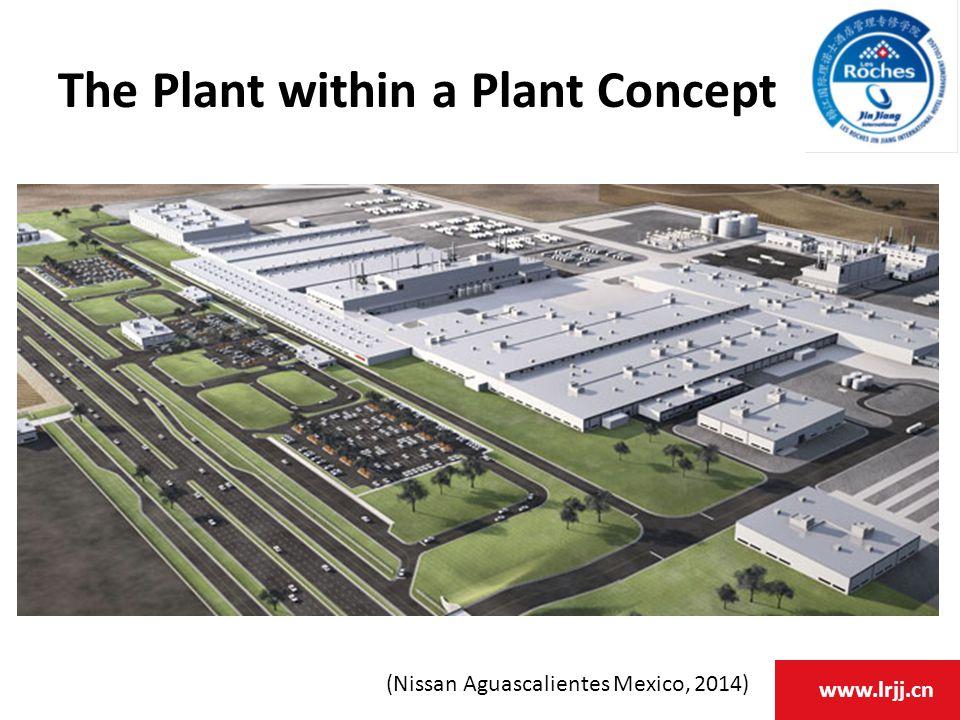 www.lrjj.cn The Plant within a Plant Concept (Nissan Aguascalientes Mexico, 2014)