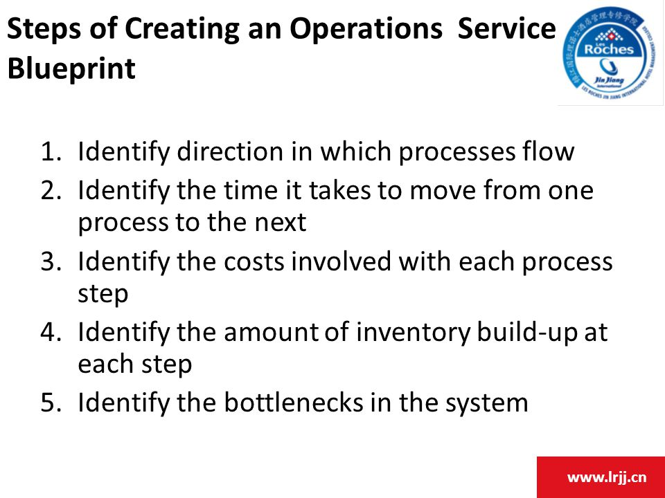 www.lrjj.cn Steps of Creating an Operations Service Blueprint 1.Identify direction in which processes flow 2.Identify the time it takes to move from one process to the next 3.Identify the costs involved with each process step 4.Identify the amount of inventory build-up at each step 5.Identify the bottlenecks in the system