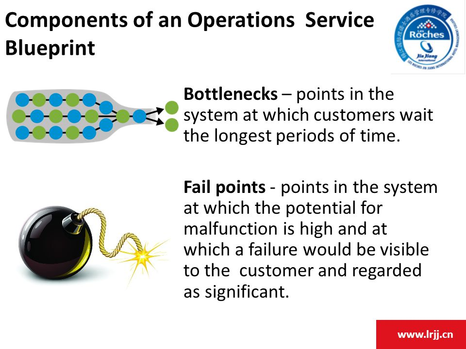www.lrjj.cn Components of an Operations Service Blueprint Bottlenecks – points in the system at which customers wait the longest periods of time.