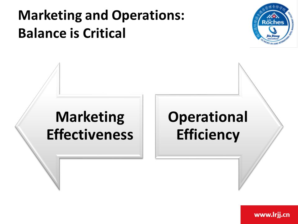 www.lrjj.cn Marketing and Operations: Balance is Critical Marketing Effectiveness Operational Efficiency