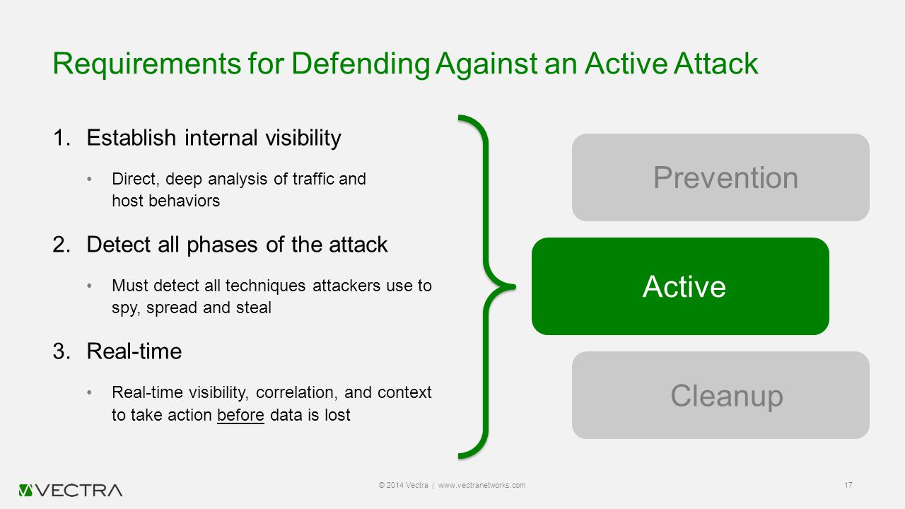 © 2014 Vectra | www.vectranetworks.com 17 Requirements for Defending Against an Active Attack 1.Establish internal visibility Direct, deep analysis of