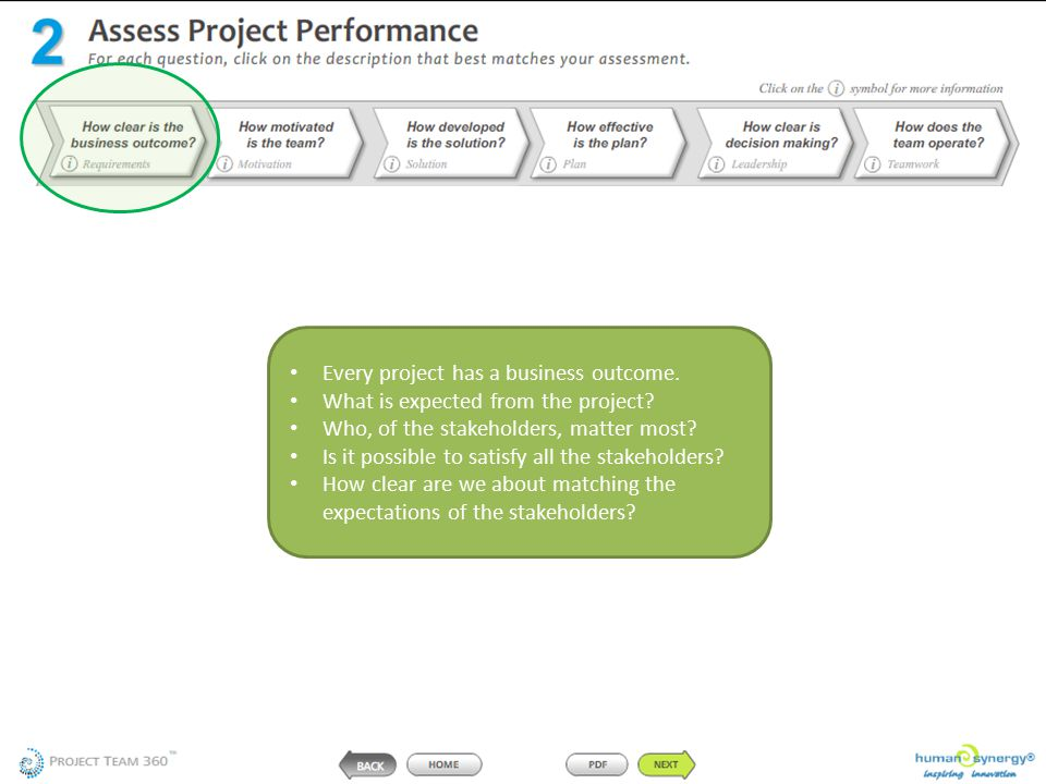 Every project has a business outcome. What is expected from the project.