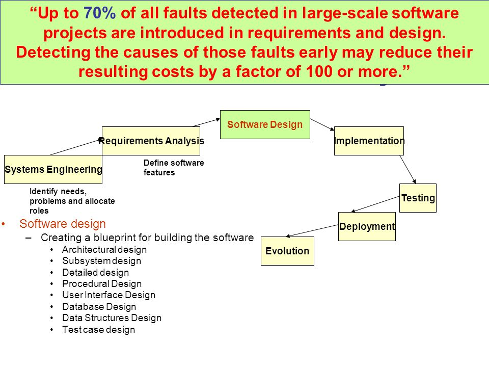 The Software Lifecycle Software design –Creating a blueprint for building the software Architectural design Subsystem design Detailed design Procedural Design User Interface Design Database Design Data Structures Design Test case design Requirements Analysis Software Design Implementation Testing Deployment Evolution Systems Engineering Identify needs, problems and allocate roles Define software features Up to 70% of all faults detected in large-scale software projects are introduced in requirements and design.