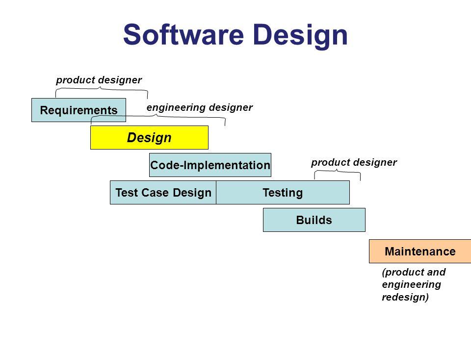 Software Design Requirements Design Code-Implementation Test Case Design Builds Testing Maintenance product designer engineering designer product desi