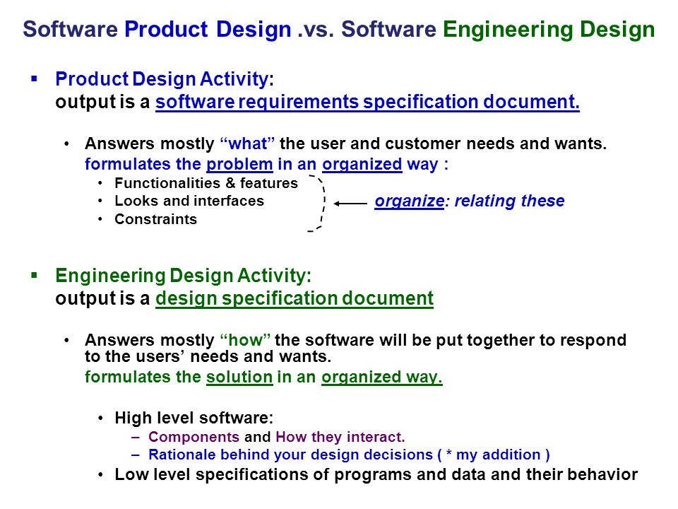 Software Product Design.vs.