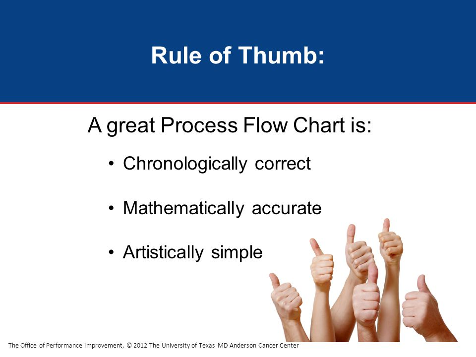 A great Process Flow Chart is: Chronologically correct Mathematically accurate Artistically simple Rule of Thumb: