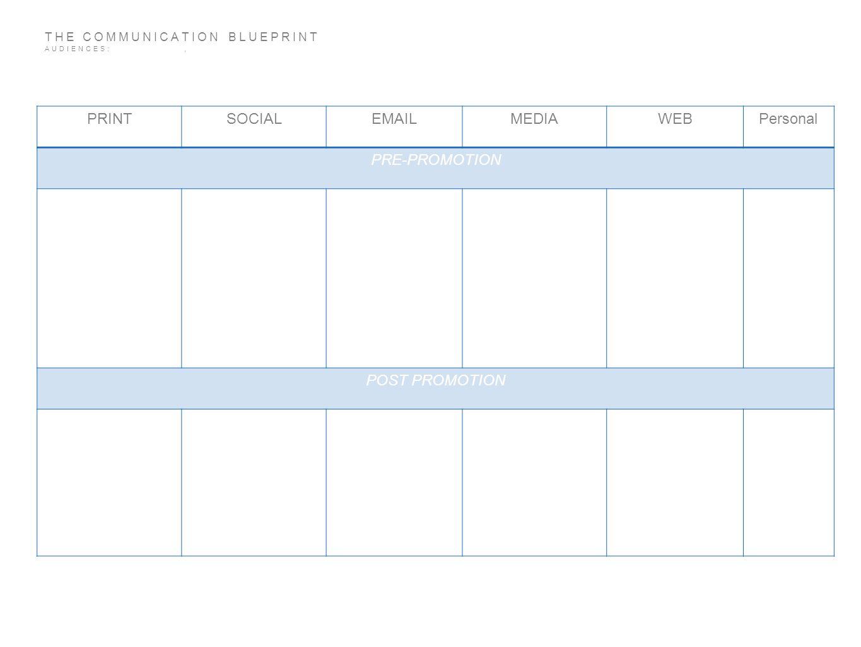 THE COMMUNICATION BLUEPRINT AUDIENCES:, PRINTSOCIALEMAILMEDIAWEBPersonal PRE-PROMOTION POST PROMOTION