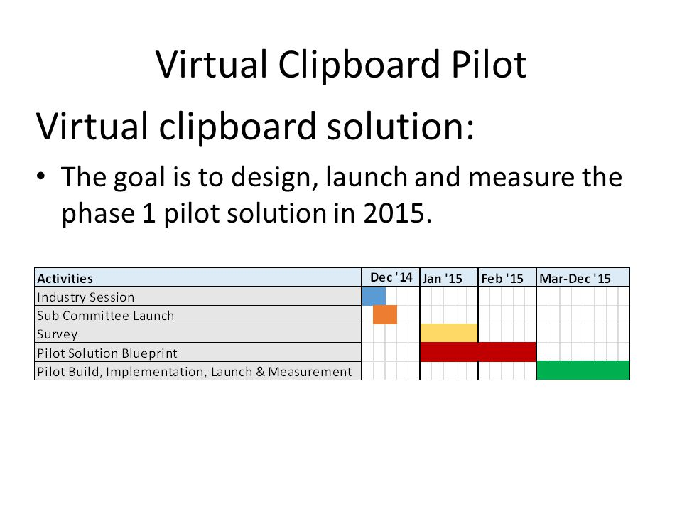 Virtual Clipboard Pilot Virtual clipboard solution: The goal is to design, launch and measure the phase 1 pilot solution in 2015.
