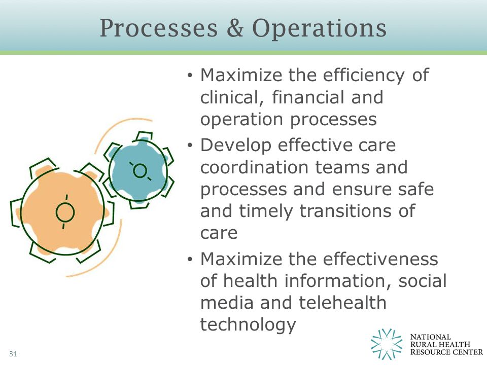 Processes & Operations 31 Maximize the efficiency of clinical, financial and operation processes Develop effective care coordination teams and process