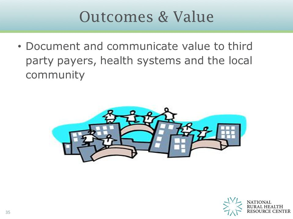 Outcomes & Value 35 Document and communicate value to third party payers, health systems and the local community