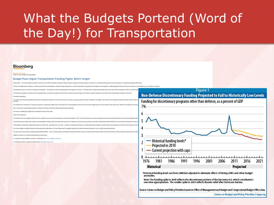 What the Budgets Portend (Word of the Day!) for Transportation