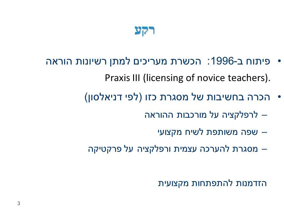 3 רקע פיתוח ב -1996: הכשרת מעריכים למתן רשיונות הוראה Praxis III (licensing of novice teachers).