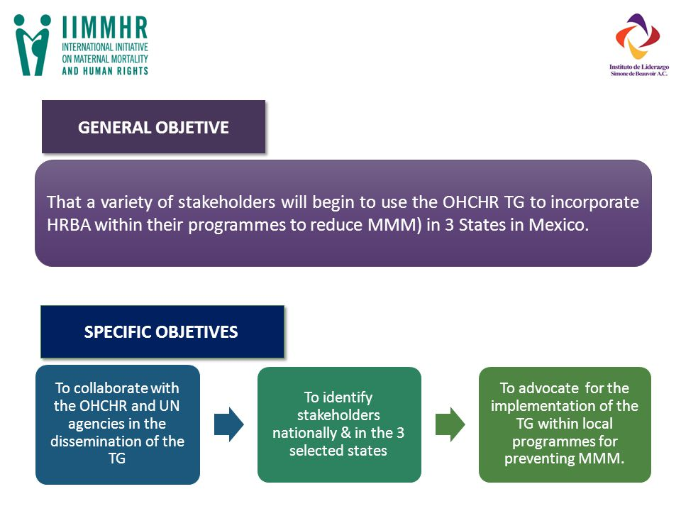 That a variety of stakeholders will begin to use the OHCHR TG to incorporate HRBA within their programmes to reduce MMM) in 3 States in Mexico.