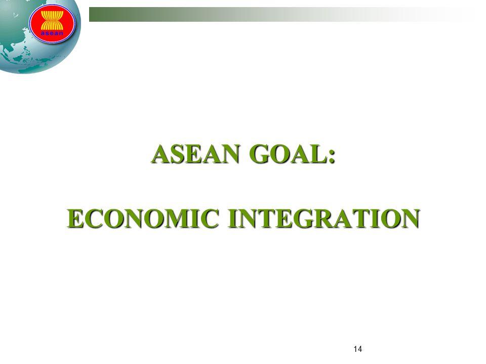 14 ASEAN GOAL: ECONOMIC INTEGRATION