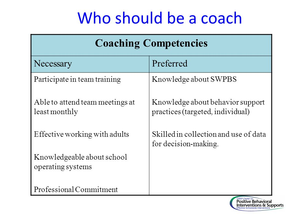 Who should be a coach Coaching Competencies NecessaryPreferred Participate in team training Able to attend team meetings at least monthly Effective wo