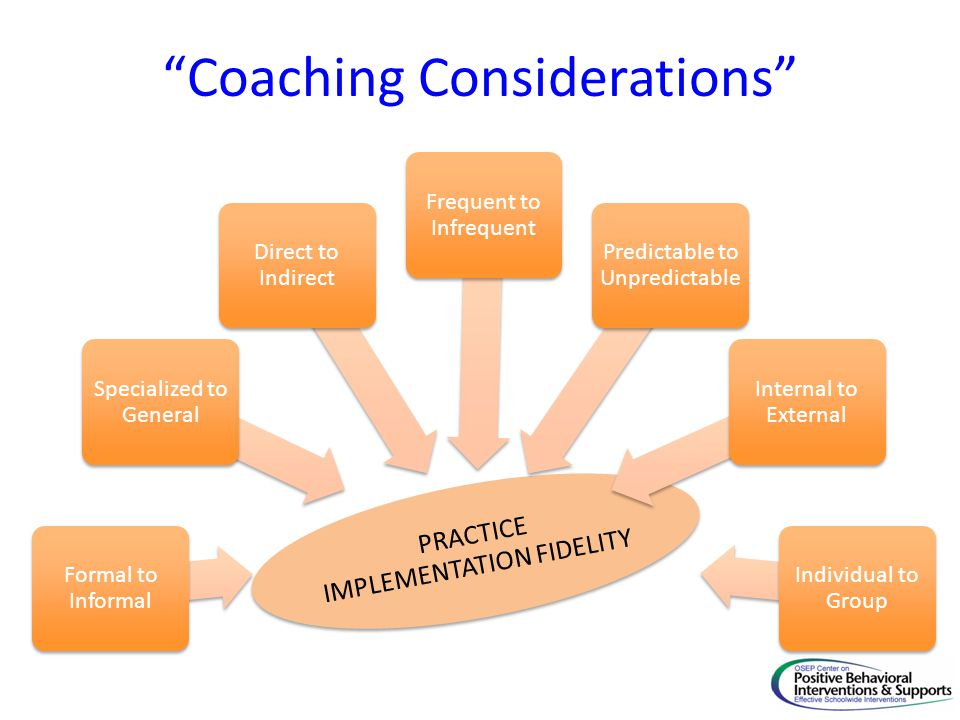 """Coaching Considerations"" PRACTICE IMPLEMENTATION FIDELITY Formal to Informal Specialized to General Direct to Indirect Frequent to Infrequent Predict"