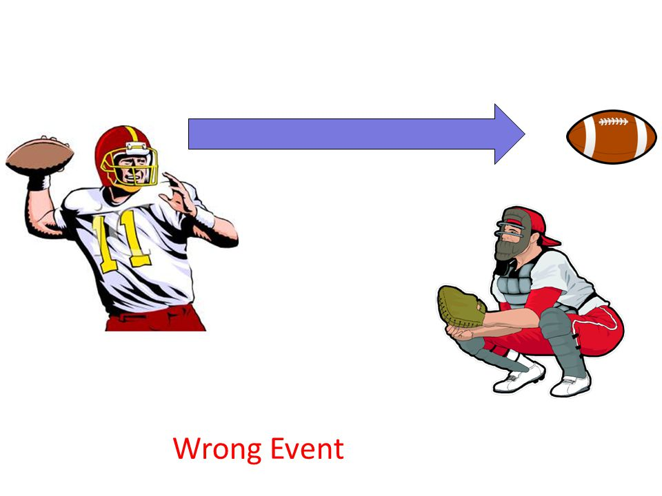 Wrong Event