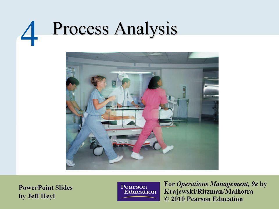 4 – 1 Copyright © 2010 Pearson Education, Inc.Publishing as Prentice Hall.