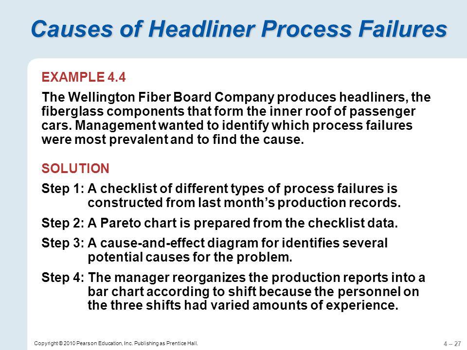 4 – 27 Copyright © 2010 Pearson Education, Inc.Publishing as Prentice Hall.