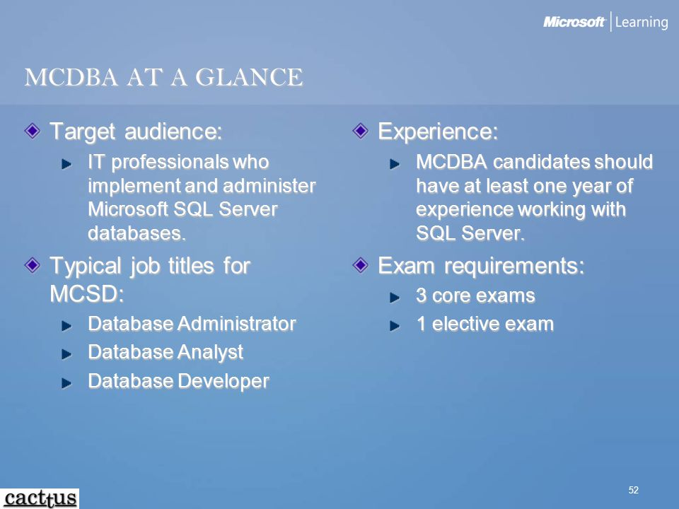 52 MCDBA AT A GLANCE Target audience: IT professionals who implement and administer Microsoft SQL Server databases. Typical job titles for MCSD: Datab