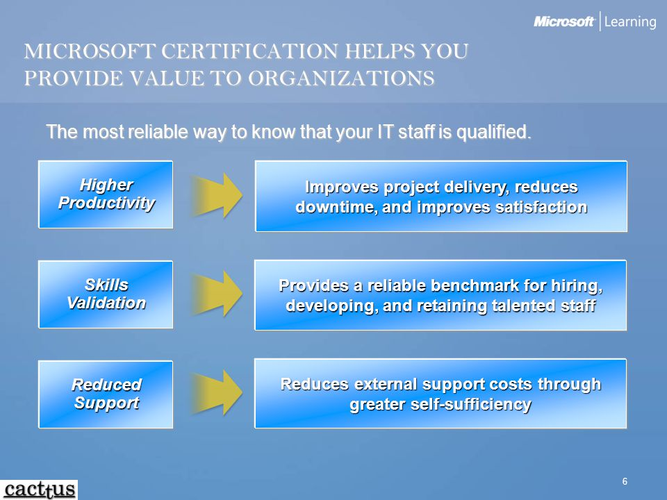 6 MICROSOFT CERTIFICATION HELPS YOU PROVIDE VALUE TO ORGANIZATIONS The most reliable way to know that your IT staff is qualified. Provides a reliable