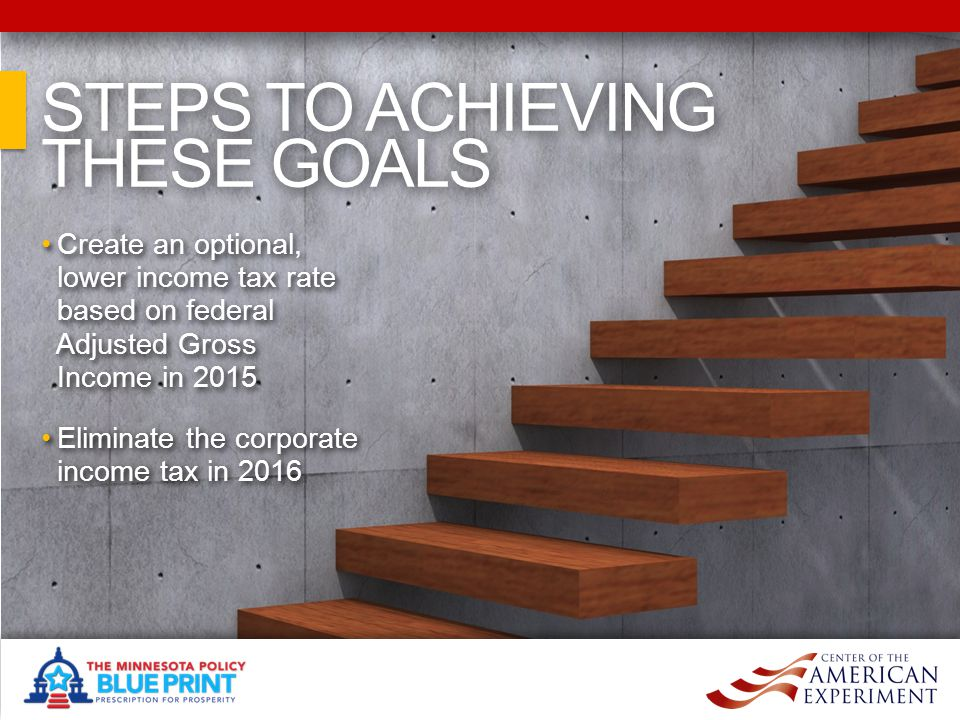 STEPS TO ACHIEVING THESE GOALS STEPS TO ACHIEVING THESE GOALS Create an optional, lower income tax rate based on federal Adjusted Gross Income in 2015