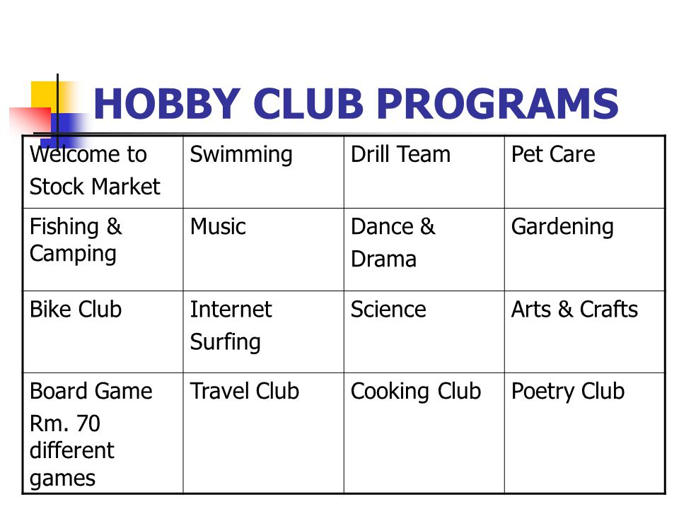 HOBBY CLUB PROGRAMS Welcome to Stock Market SwimmingDrill TeamPet Care Fishing & Camping MusicDance & Drama Gardening Bike ClubInternet Surfing ScienceArts & Crafts Board Game Rm.