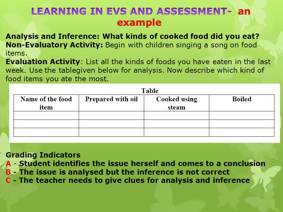 Analysis and Inference: What kinds of cooked food did you eat.