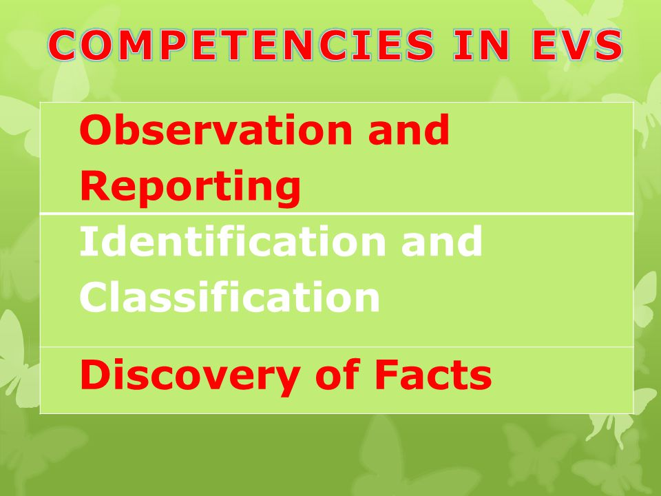 Observation and Reporting Identification and Classification Discovery of Facts