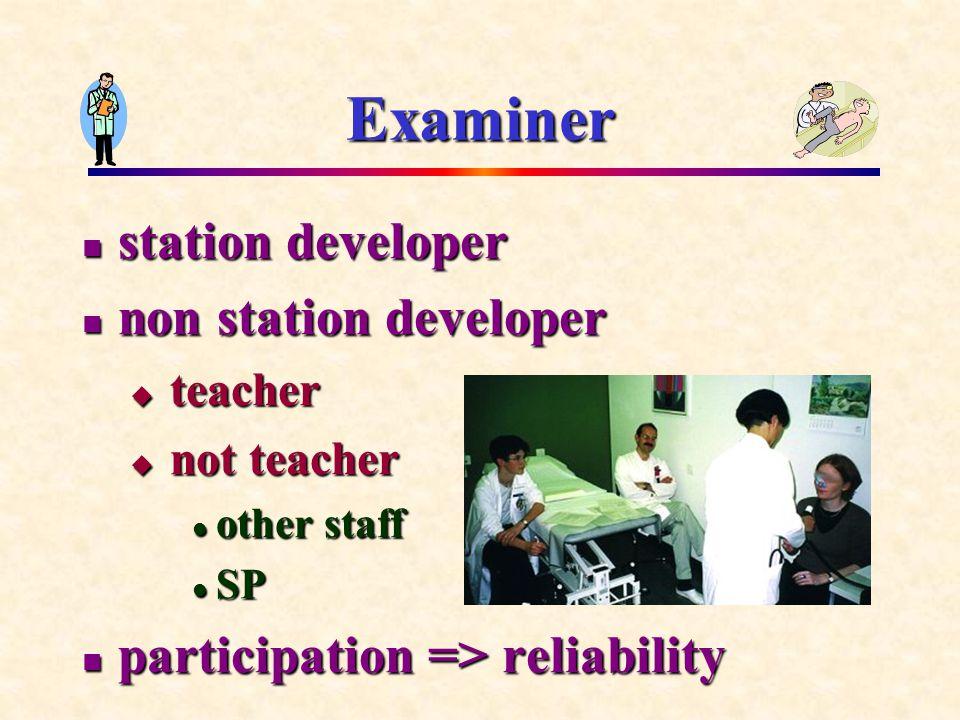 Examiner station developer station developer non station developer non station developer  teacher  not teacher other staff other staff SP SP participation => reliability participation => reliability