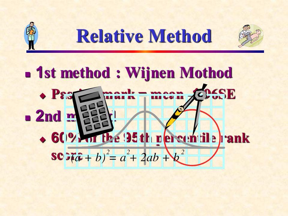 Relative Method 1st method : Wijnen Mothod 1st method : Wijnen Mothod  Passing mark = mean -1.96SE 2nd method 2nd method  60% of the 95th percentile rank score