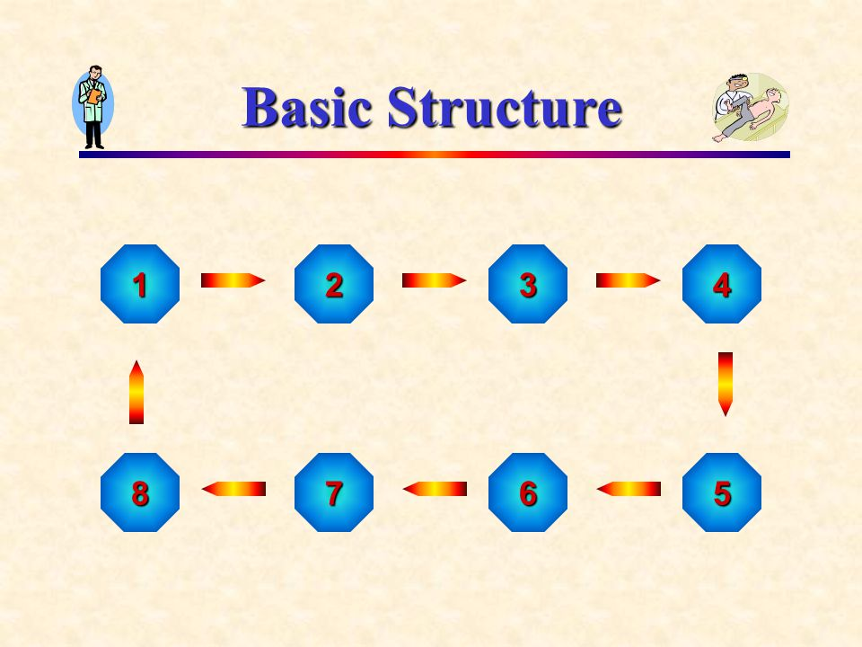 Basic Structure 12348765