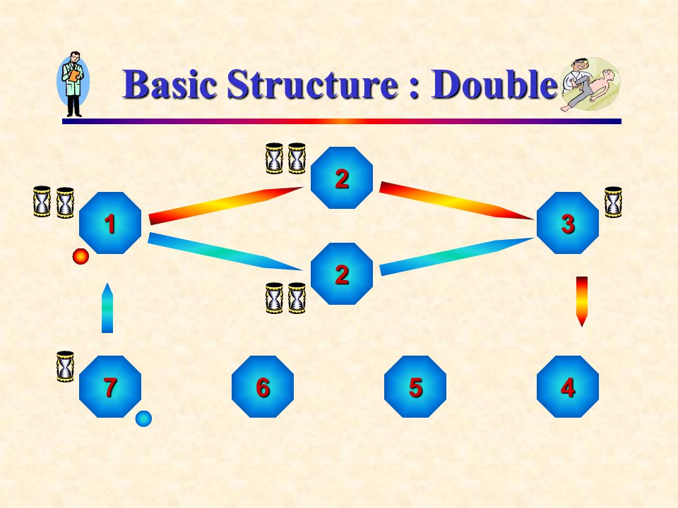 Basic Structure : Double 2 123 7654