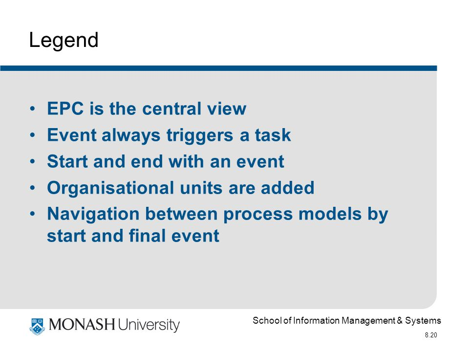 School of Information Management & Systems 8.20 Legend EPC is the central view Event always triggers a task Start and end with an event Organisational units are added Navigation between process models by start and final event