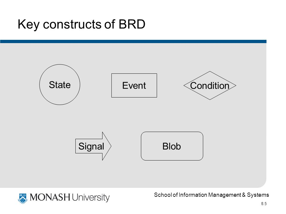 School of Information Management & Systems 8.5 Key constructs of BRD State Event Condition SignalBlob