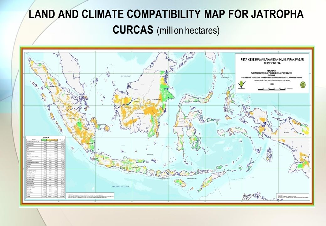 LAND AND CLIMATE COMPATIBILITY MAP FOR JATROPHA CURCAS (million hectares)