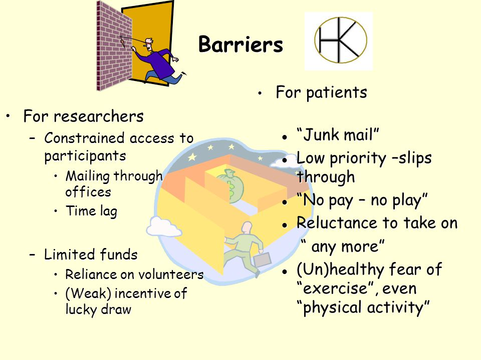 Barriers For researchersFor researchers –Constrained access to participants Mailing through officesMailing through offices Time lagTime lag –Limited funds Reliance on volunteersReliance on volunteers (Weak) incentive of lucky draw(Weak) incentive of lucky draw For patients For patients Junk mail Junk mail Low priority –slips through Low priority –slips through No pay – no play No pay – no play Reluctance to take on Reluctance to take on any more any more (Un)healthy fear of exercise , even physical activity (Un)healthy fear of exercise , even physical activity