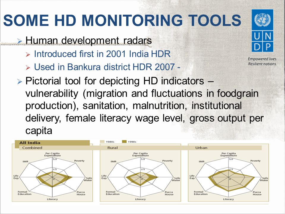 SOME HD MONITORING TOOLS  Human development radars  Introduced first in 2001 India HDR  Used in Bankura district HDR 2007 -  Pictorial tool for depicting HD indicators – vulnerability (migration and fluctuations in foodgrain production), sanitation, malnutrition, institutional delivery, female literacy wage level, gross output per capita