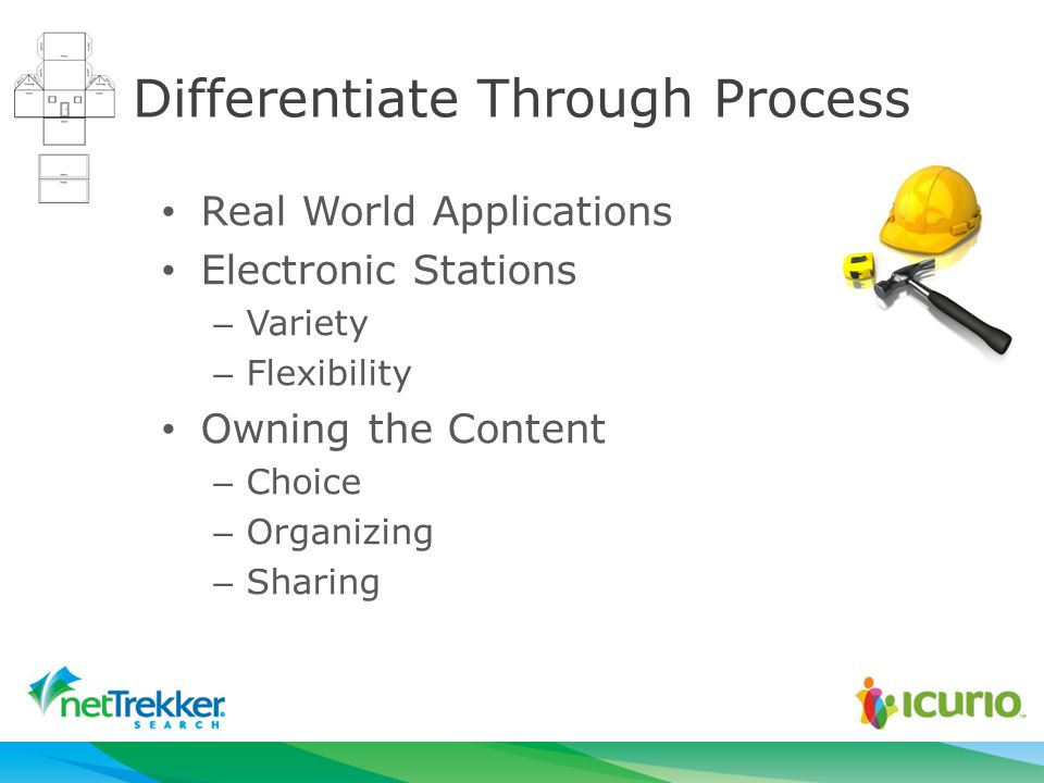 Differentiate Through Process Real World Applications Electronic Stations – Variety – Flexibility Owning the Content – Choice – Organizing – Sharing