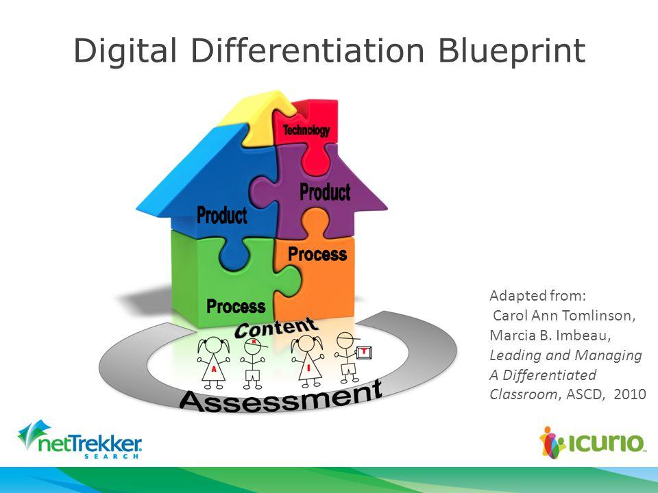 Digital Differentiation Blueprint Adapted from: Carol Ann Tomlinson, Marcia B.