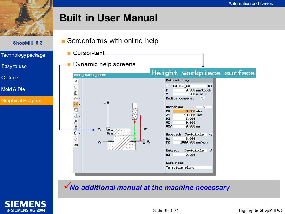 Automation and Drives Slide 18 of 21 Highlights ShopMill 6.3 ShopMill 6.3 © SIEMENS AG 2004 Built in User Manual Technology package Easy to use G-Code Mold & Die Graphical Program.