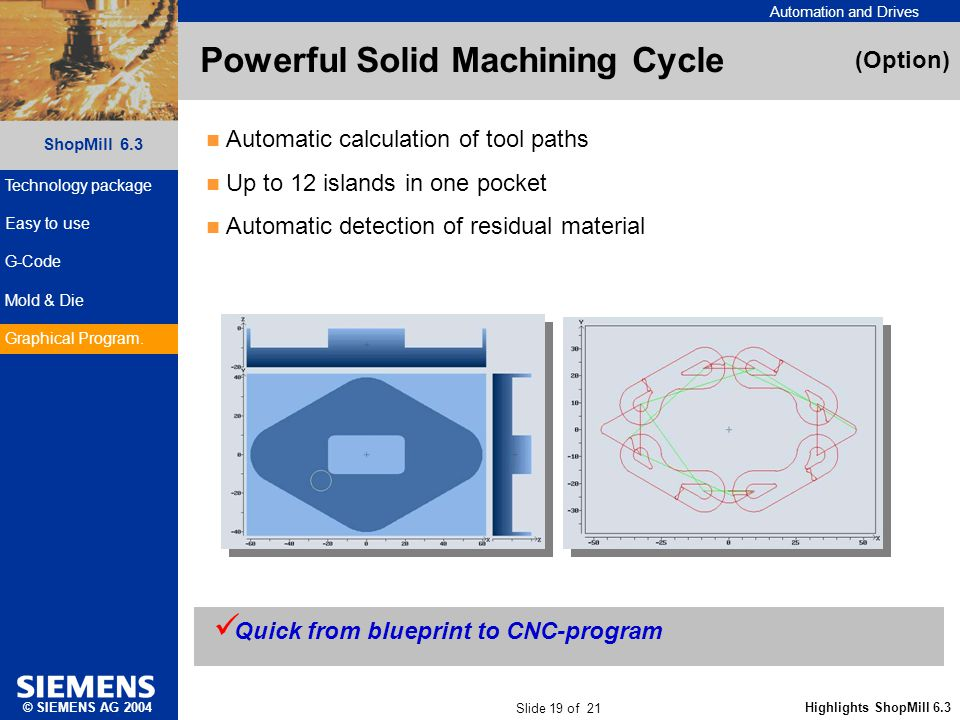 Automation and Drives Slide 19 of 21 Highlights ShopMill 6.3 ShopMill 6.3 © SIEMENS AG 2004 Powerful Solid Machining Cycle Automatic calculation of tool paths Up to 12 islands in one pocket Automatic detection of residual material Quick from blueprint to CNC-program Technology package Easy to use G-Code Mold & Die Graphical Program.