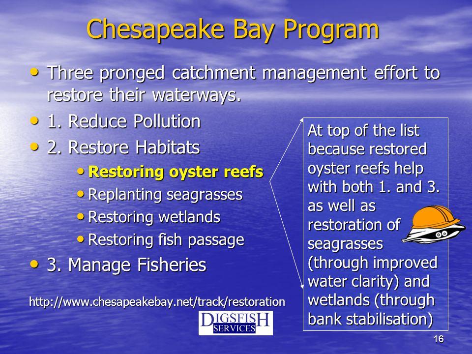 16 Three pronged catchment management effort to restore their waterways.