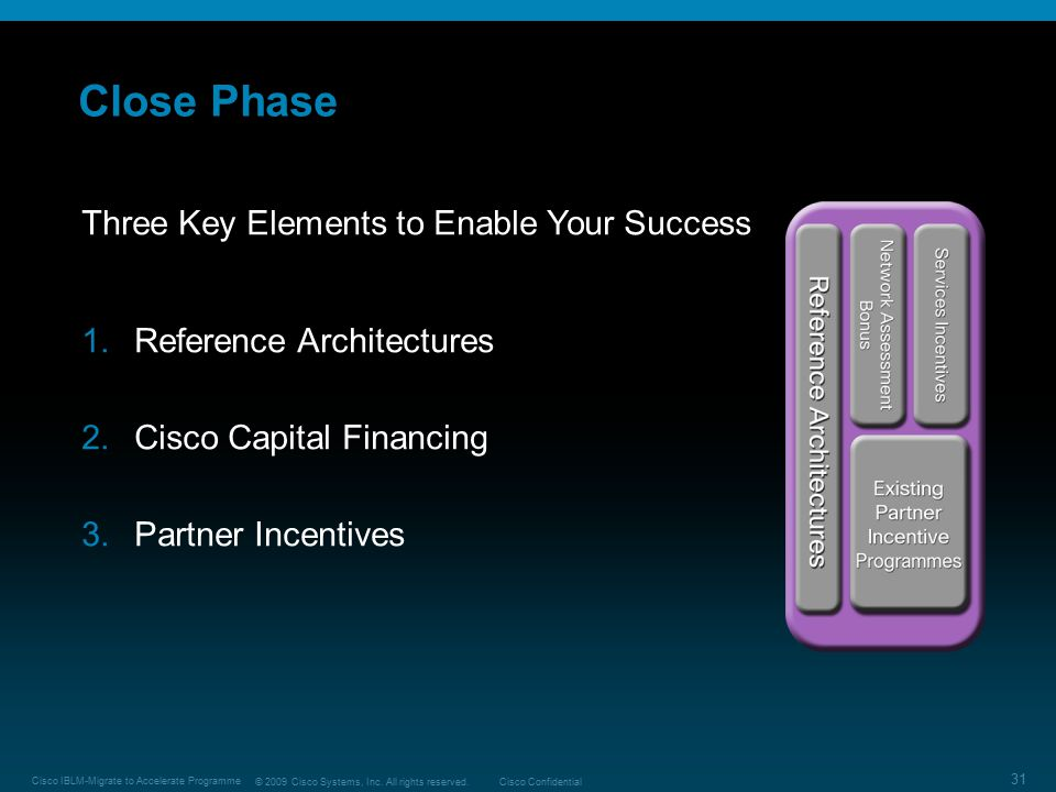 © 2009 Cisco Systems, Inc. All rights reserved.Cisco Confidential Cisco IBLM-Migrate to Accelerate Programme 31 Close Phase Three Key Elements to Enab