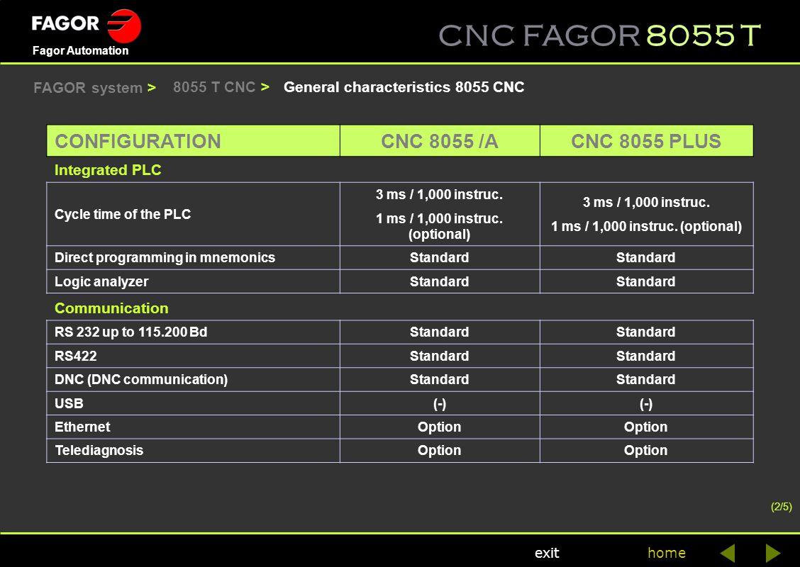 CNC FAGOR 8055 T home Fagor Automation exit General characteristics 8055 CNC8055 T CNC > CONFIGURATION CNC 8055 /ACNC 8055 PLUS Integrated PLC Cycle t